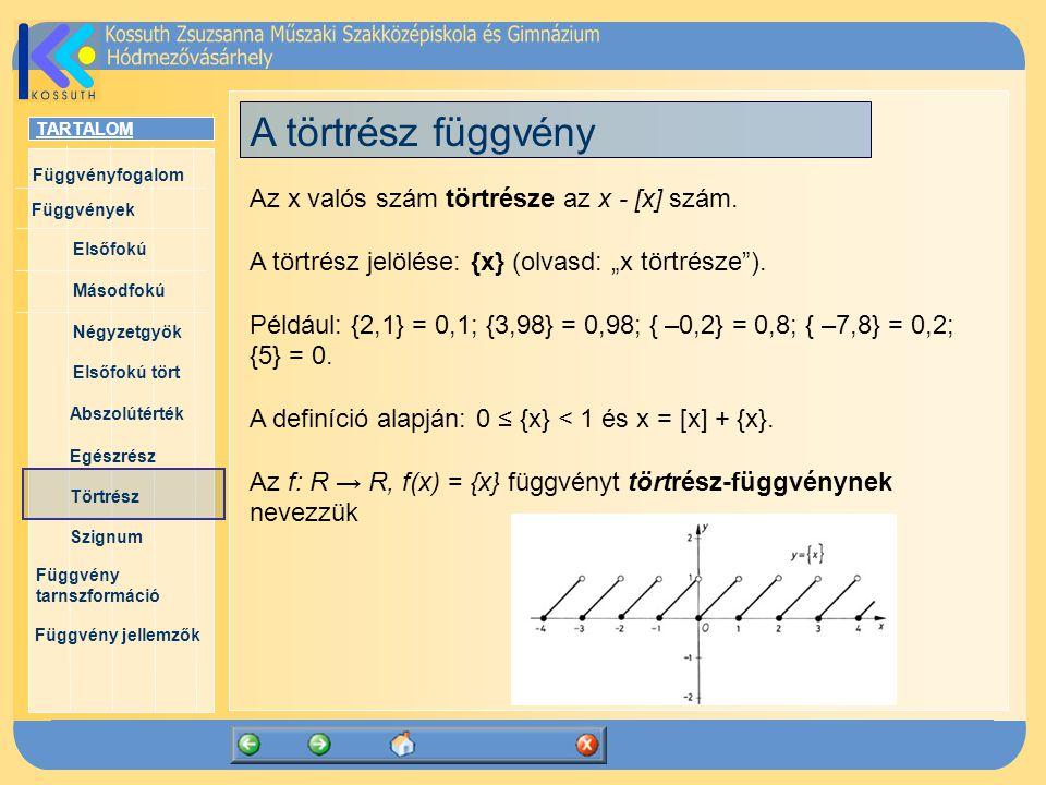 A törtrész függvény Az x valós szám törtrésze az x - [x] szám.